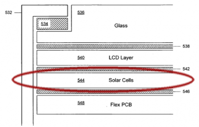 apple-solarcells.png